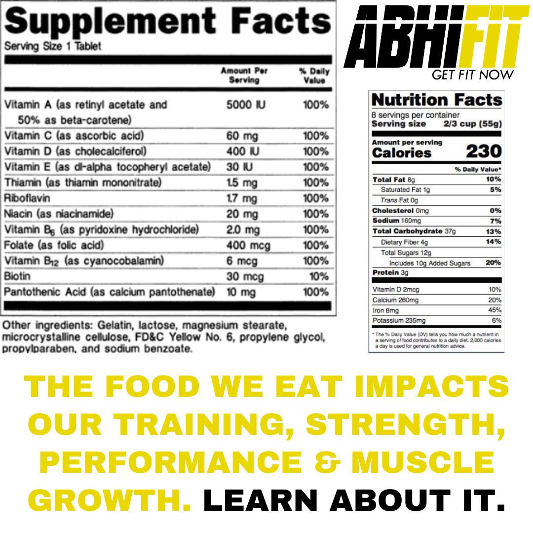 Learn About Nutrition Labels by Award-Winning Top Personal Trainer of Dubai UAE Abhinav Malhotra ABHIFIT
