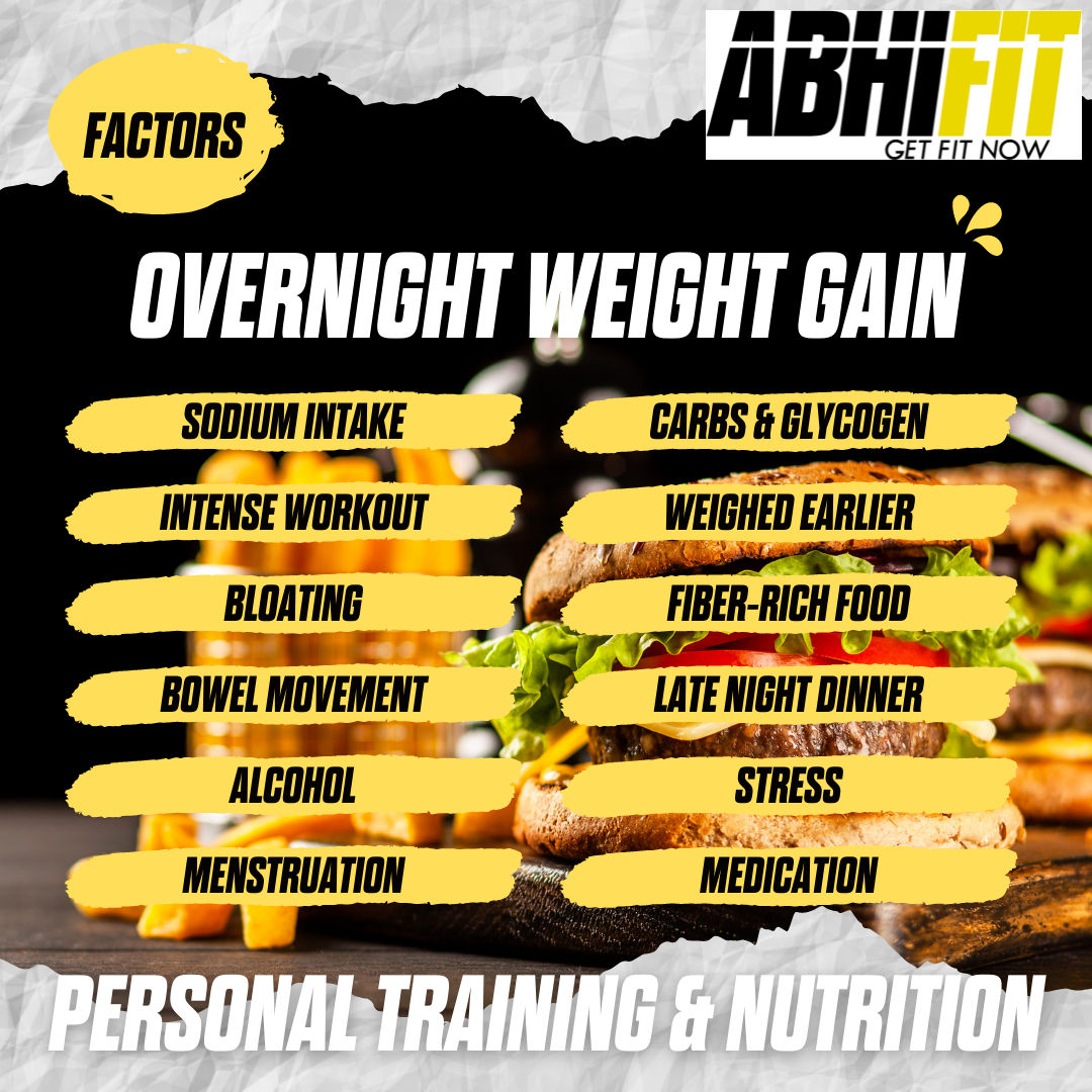 Overnight Weight Gain Factors by Top Personal Trainer and Nutrition Coach in Dubai UAE- AbhiFit